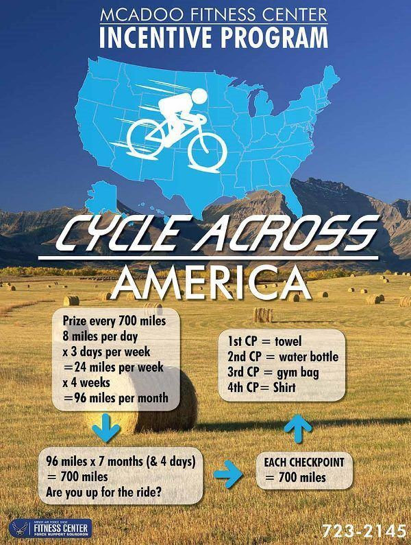 2014-fitness-incentives-Cycle Across America