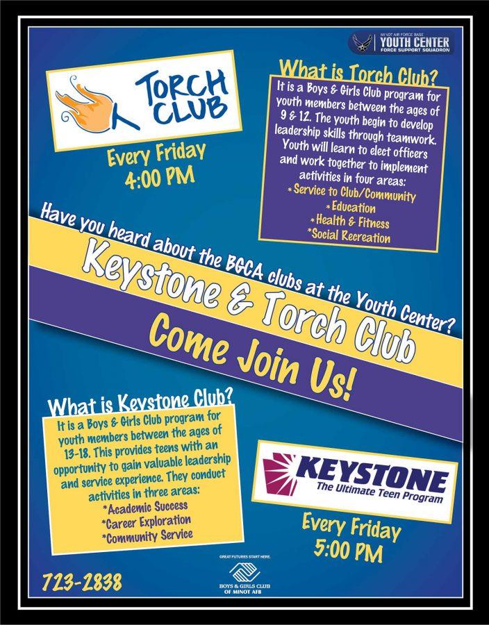 Keystone Meeting