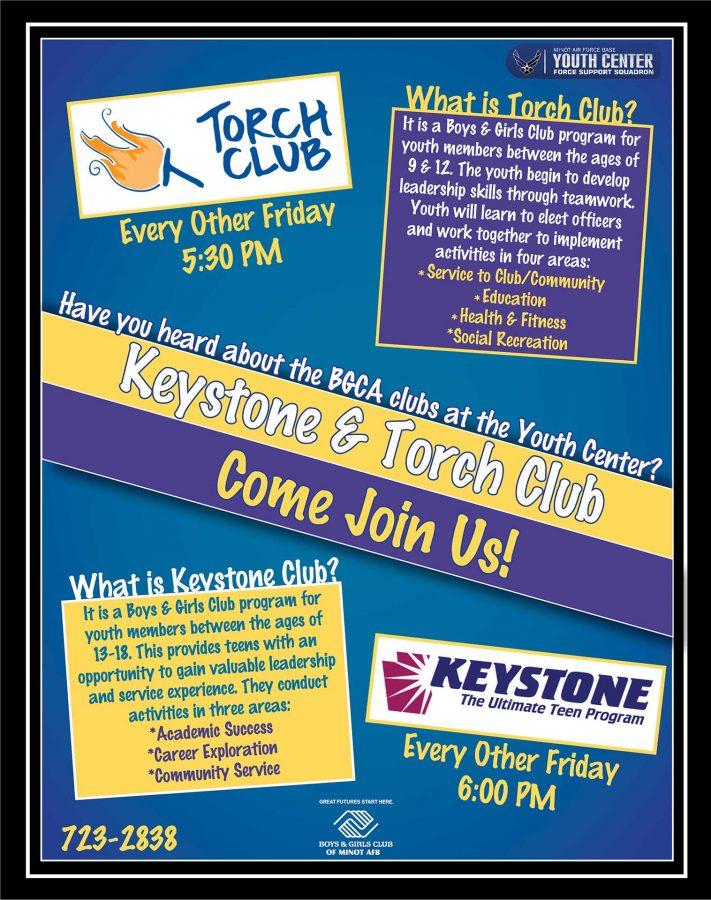 Keystone Meeting – ONLINE